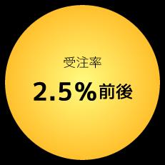 受注率2.5%前後