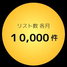 リスト数各月10,000件